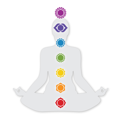 Chakras-Body-Locations